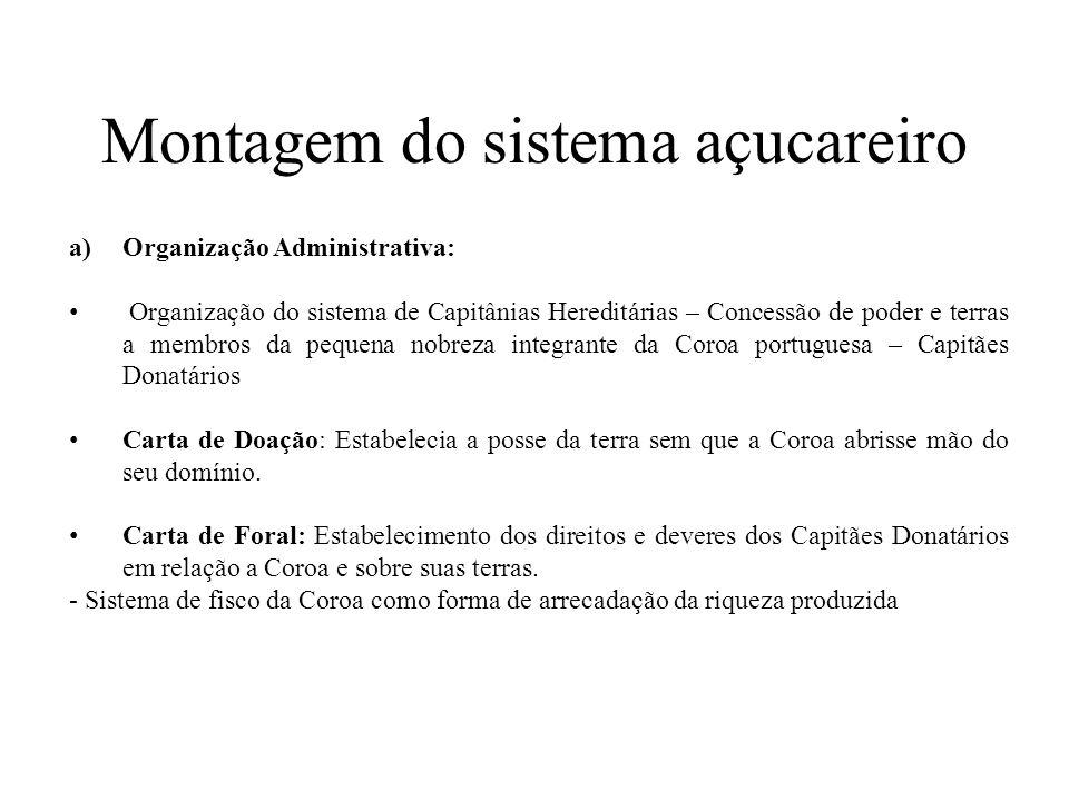 Montagem do sistema açucareiro a)Organização Administrativa: Organização do sistema de Capitânias Hereditárias – Concessão de poder e terras a membros