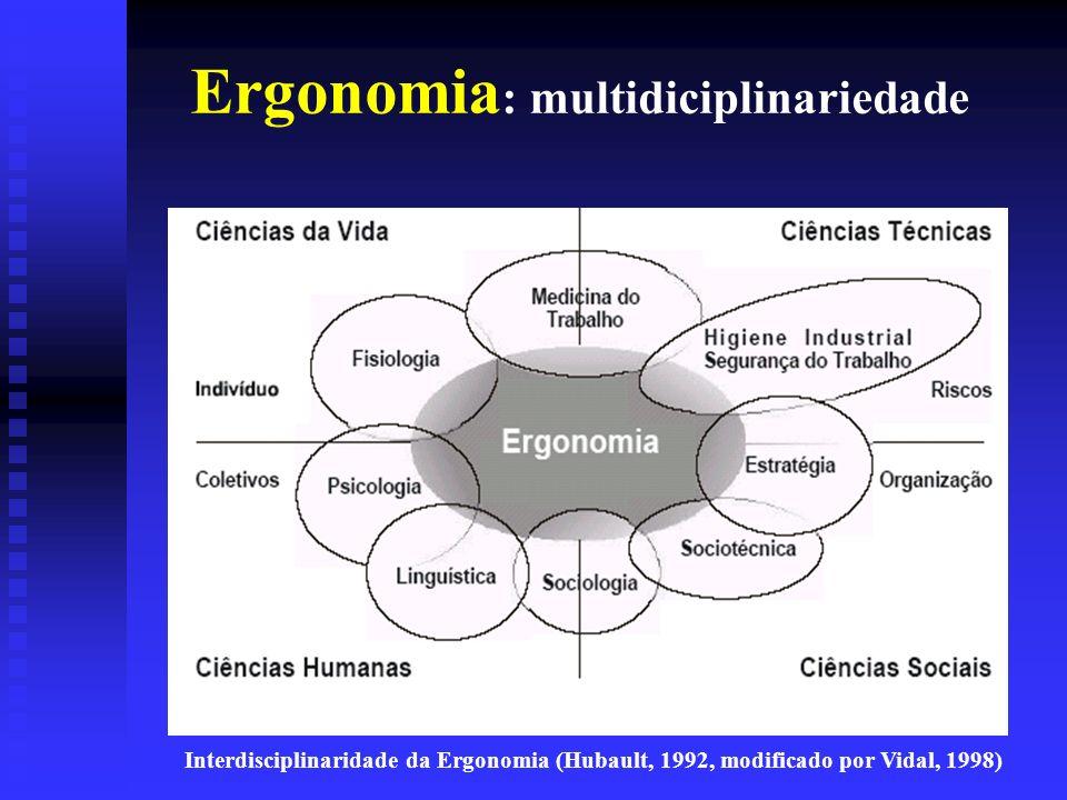 Ergonomia : multidiciplinariedade Interdisciplinaridade da Ergonomia (Hubault, 1992, modificado por Vidal, 1998)