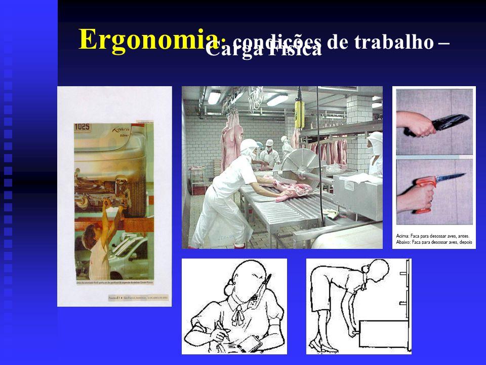 Ergonomia : condições de trabalho – Carga Física
