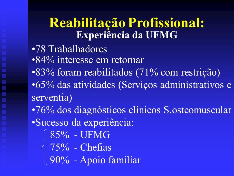 Reabilitação Profissional: Experiência da UFMG 78 Trabalhadores 84% interesse em retornar 83% foram reabilitados (71% com restrição) 65% das atividades (Serviços administrativos e serventia) 76% dos diagnósticos clínicos S.osteomuscular Sucesso da experiência: 85% - UFMG 75% - Chefias 90% - Apoio familiar