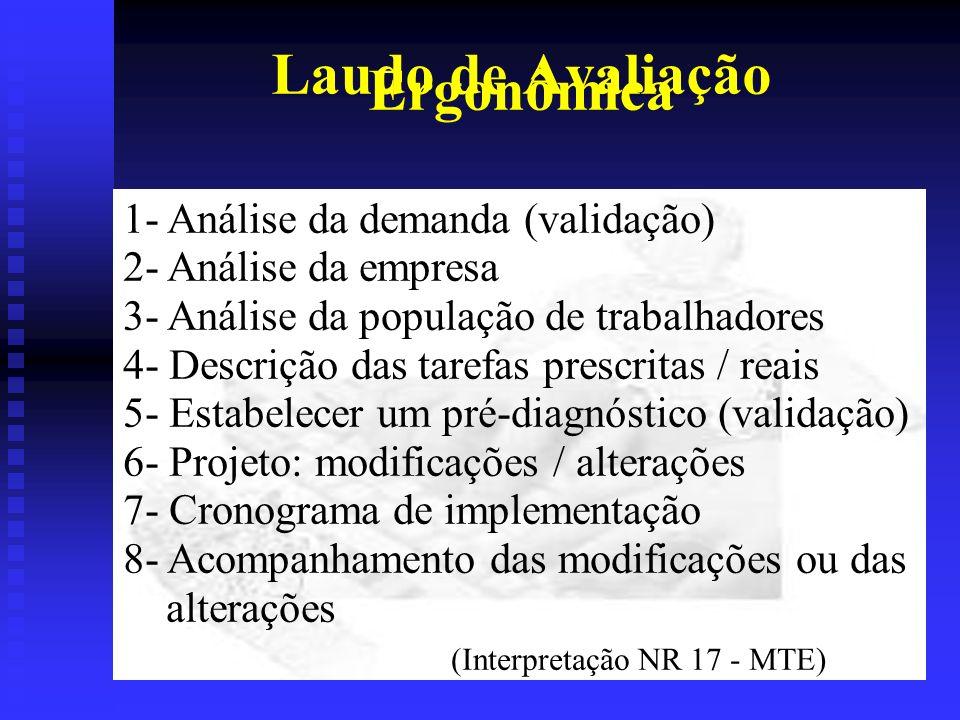 Laudo de Avaliação Ergonômica 1- Análise da demanda (validação) 2- Análise da empresa 3- Análise da população de trabalhadores 4- Descrição das tarefas prescritas / reais 5- Estabelecer um pré-diagnóstico (validação) 6- Projeto: modificações / alterações 7- Cronograma de implementação 8- Acompanhamento das modificações ou das alterações (Interpretação NR 17 - MTE)