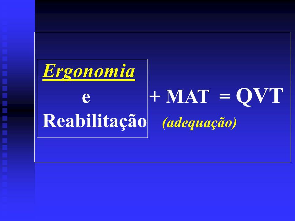 Ergonomia e + MAT = QVT Reabilitação (adequação)