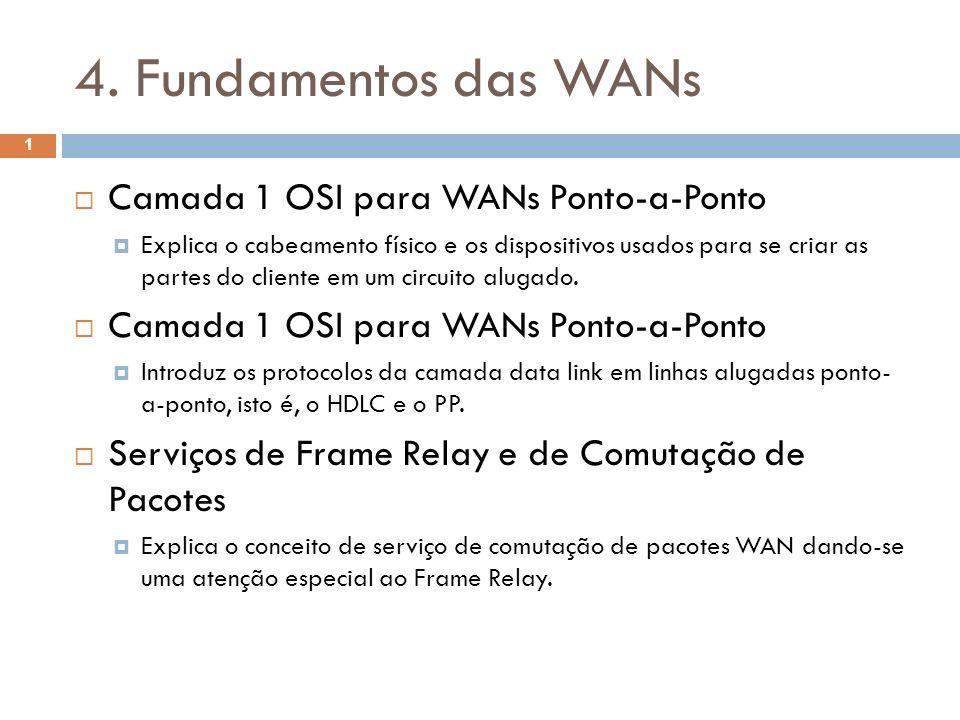4. Fundamentos das WANs Camada 1 OSI para WANs Ponto-a-Ponto Explica o cabeamento físico e os dispositivos usados para se criar as partes do cliente e