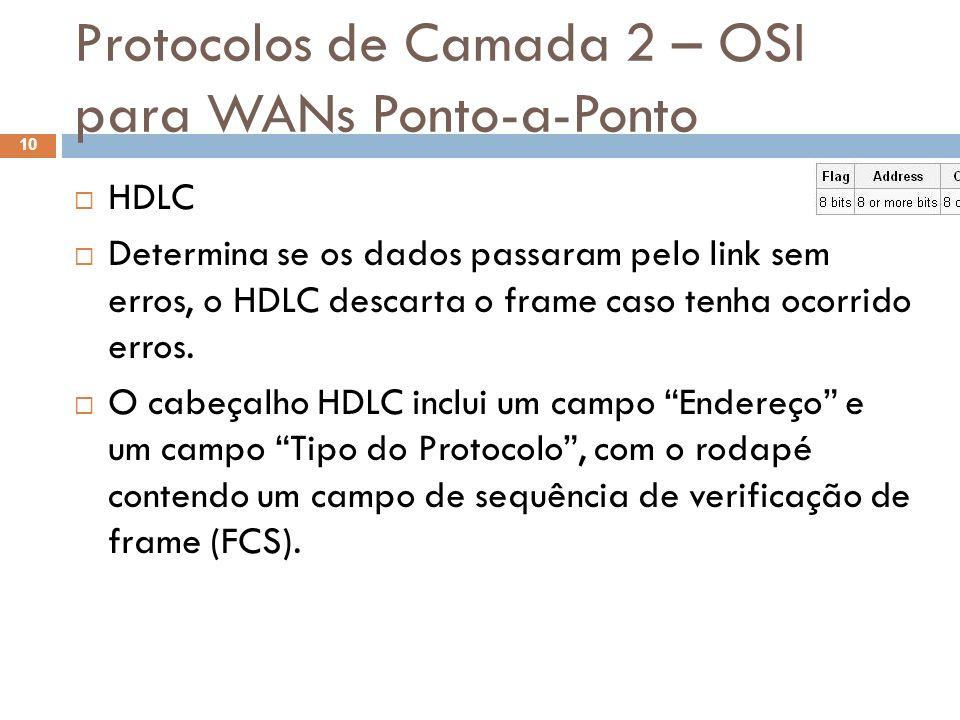 Protocolos de Camada 2 – OSI para WANs Ponto-a-Ponto 10 HDLC Determina se os dados passaram pelo link sem erros, o HDLC descarta o frame caso tenha oc