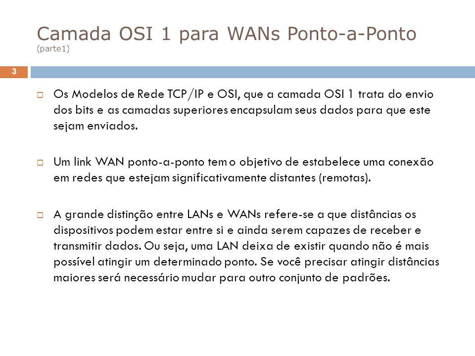 Camada OSI 1 para WANs Ponto-a-Ponto (parte1) Os Modelos de Rede TCP/IP e OSI, que a camada OSI 1 trata do envio dos bits e as camadas superiores enca