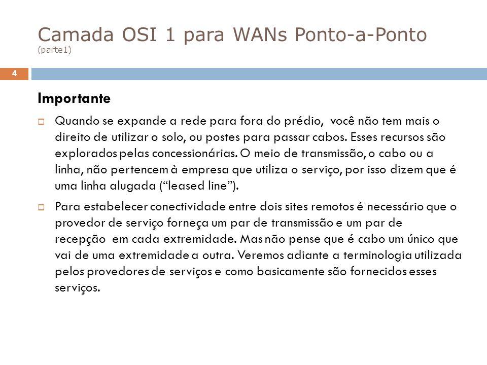 Camada OSI 1 para WANs Ponto-a-Ponto (parte1) Importante Quando se expande a rede para fora do prédio, você não tem mais o direito de utilizar o solo,