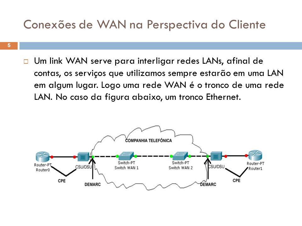 Conexões de WAN na Perspectiva do Cliente Um link WAN serve para interligar redes LANs, afinal de contas, os serviços que utilizamos sempre estarão em