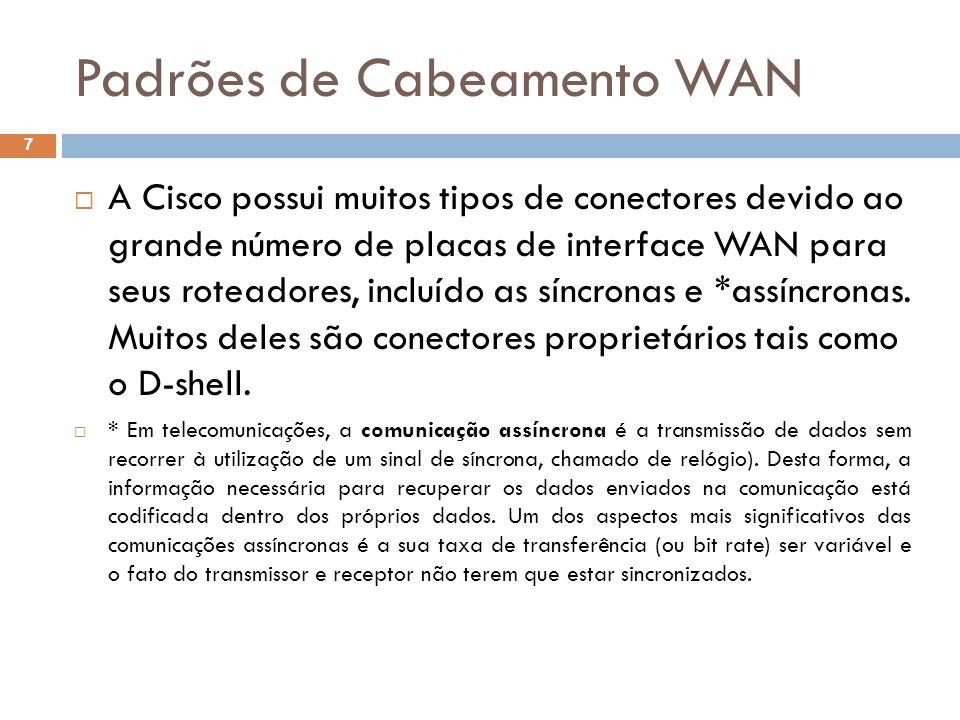 Padrões de Cabeamento WAN A Cisco possui muitos tipos de conectores devido ao grande número de placas de interface WAN para seus roteadores, incluído