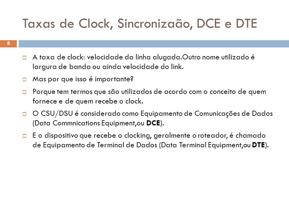 Taxas de Clock, Sincronizaão, DCE e DTE A taxa de clock: velocidade da linha alugada.Outro nome utilizado é largura de banda ou ainda velocidade do li