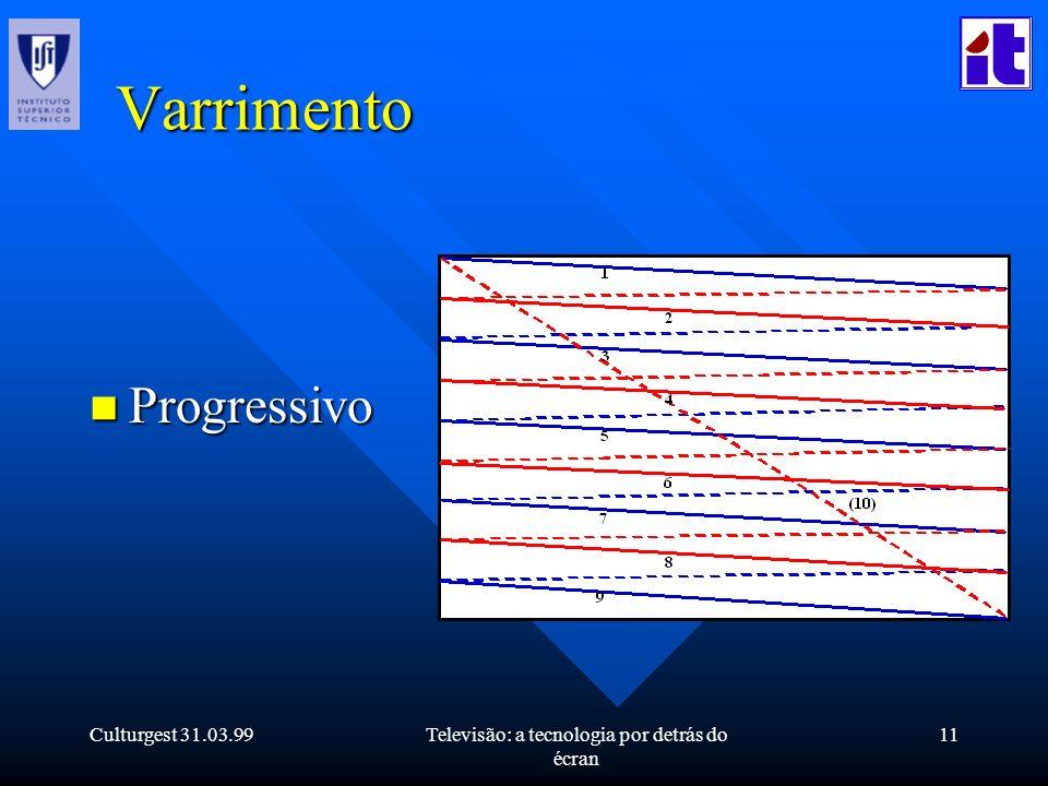 Culturgest 31.03.99Televisão: a tecnologia por detrás do écran 11 Varrimento n Progressivo
