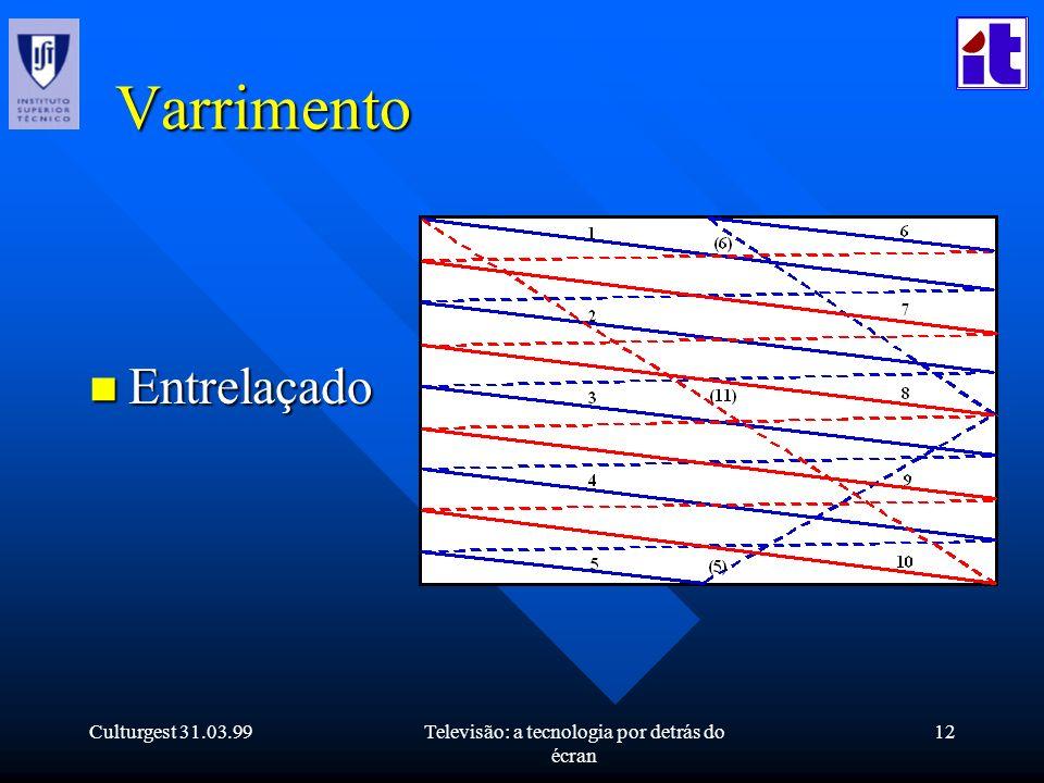 Culturgest 31.03.99Televisão: a tecnologia por detrás do écran 12 Varrimento n Entrelaçado