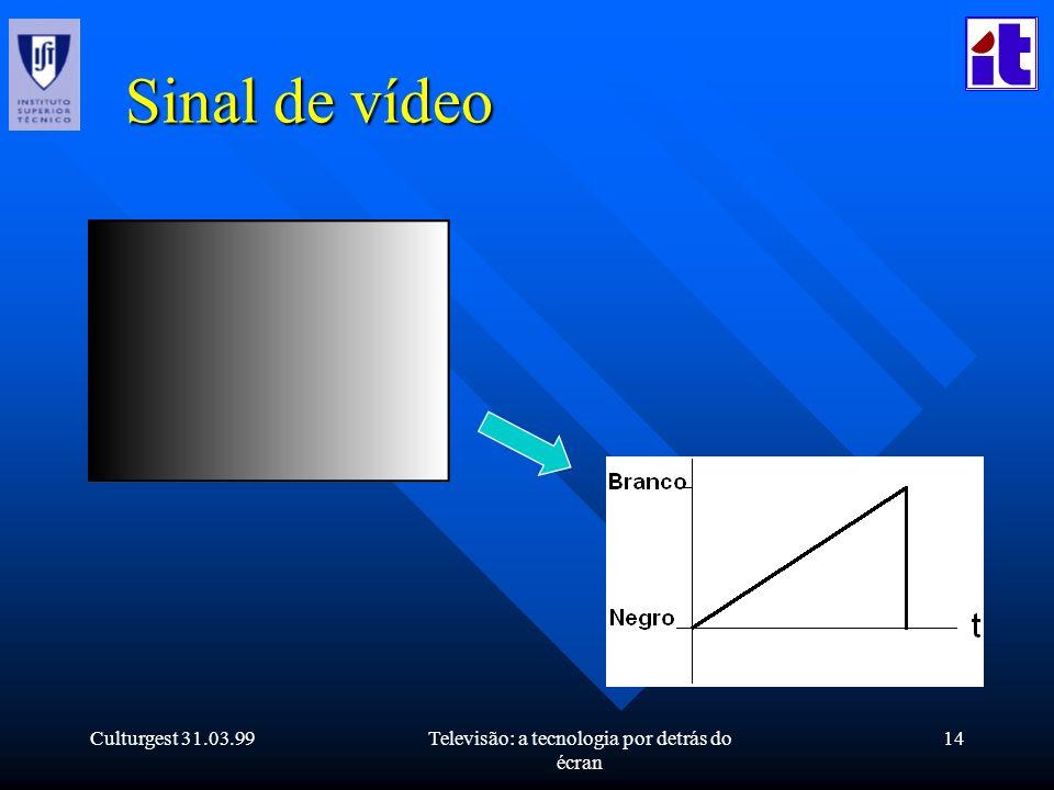 Culturgest 31.03.99Televisão: a tecnologia por detrás do écran 14 Sinal de vídeo