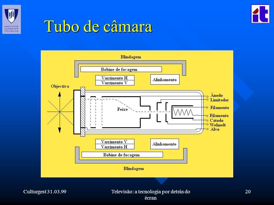 Culturgest 31.03.99Televisão: a tecnologia por detrás do écran 20 Tubo de câmara
