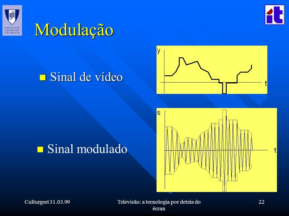 Culturgest 31.03.99Televisão: a tecnologia por detrás do écran 22 Modulação n Sinal de vídeo n Sinal modulado