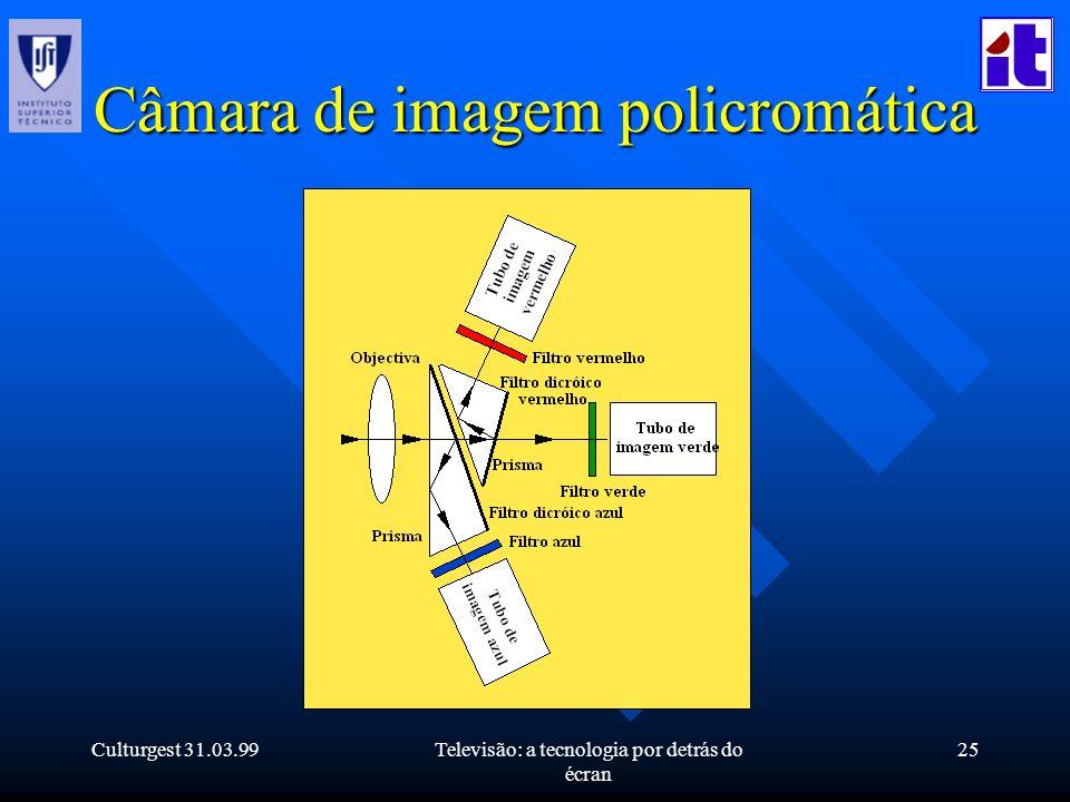 Culturgest 31.03.99Televisão: a tecnologia por detrás do écran 25 Câmara de imagem policromática