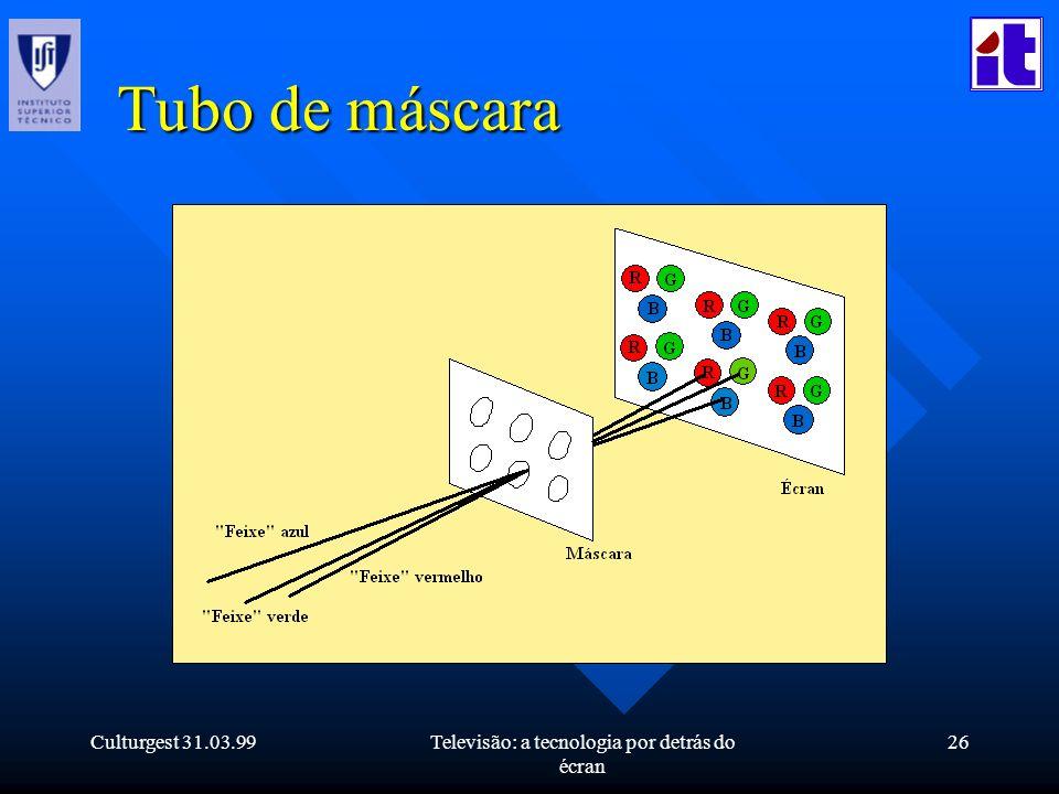 Culturgest 31.03.99Televisão: a tecnologia por detrás do écran 26 Tubo de máscara