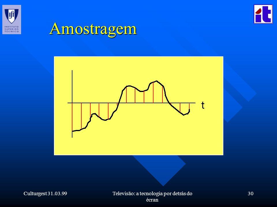 Culturgest 31.03.99Televisão: a tecnologia por detrás do écran 30 Amostragem