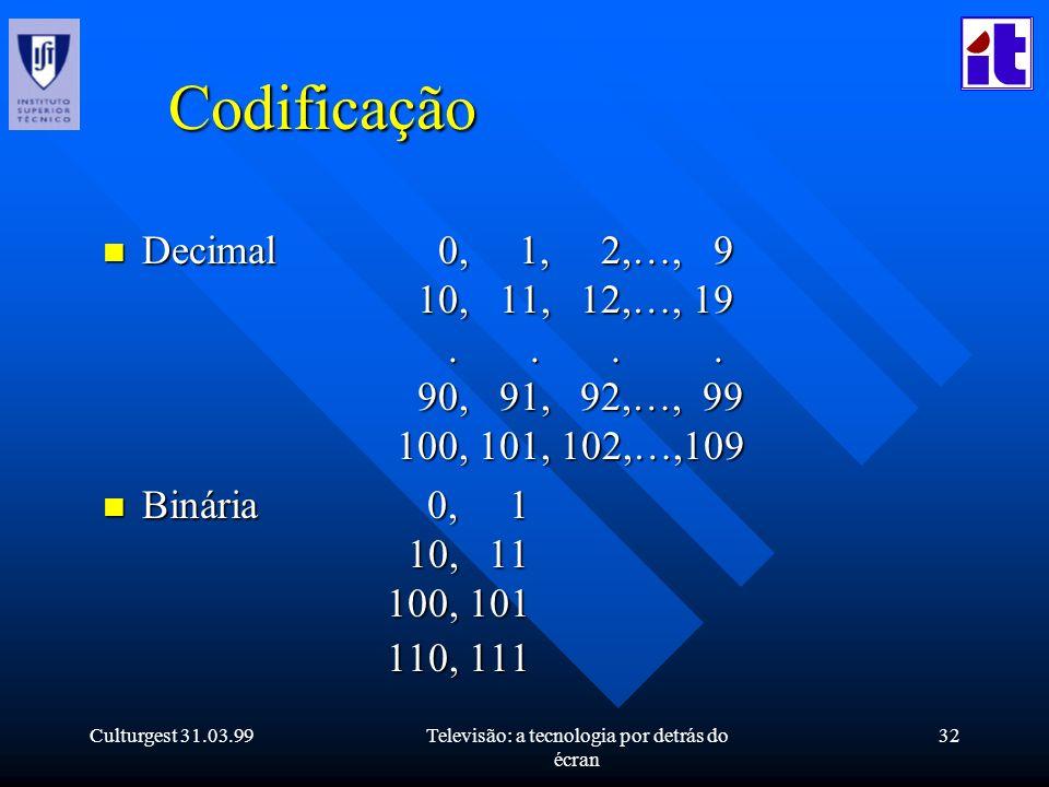 Culturgest 31.03.99Televisão: a tecnologia por detrás do écran 32 Codificação n Decimal 0, 1, 2,…, 9 10, 11, 12,…, 19.... 90, 91, 92,…, 99 100, 101, 1