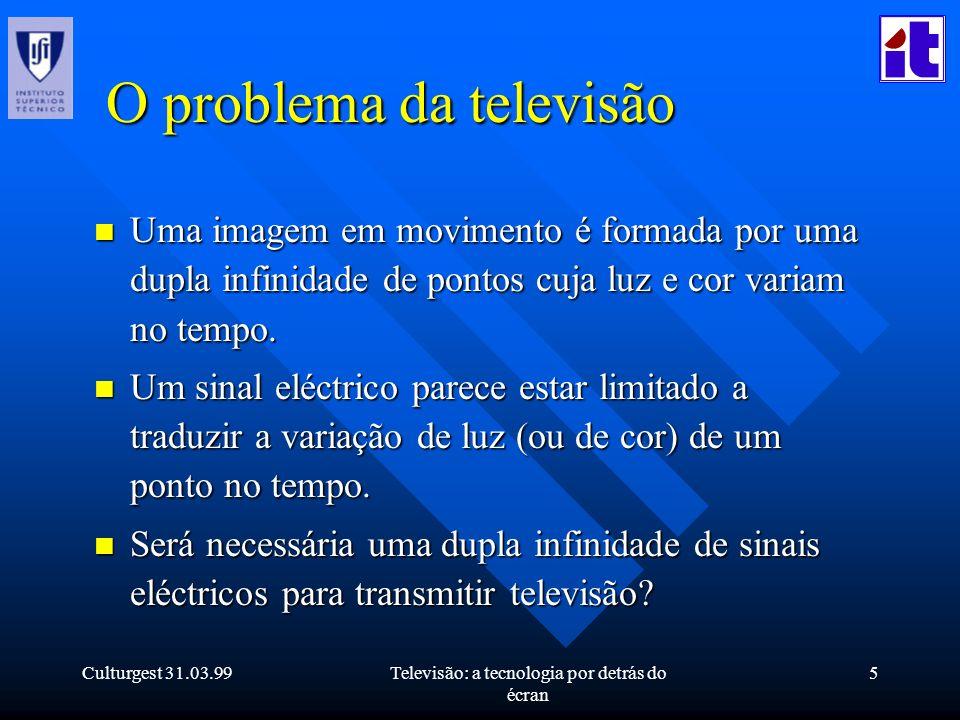 Culturgest 31.03.99Televisão: a tecnologia por detrás do écran 5 O problema da televisão n Uma imagem em movimento é formada por uma dupla infinidade