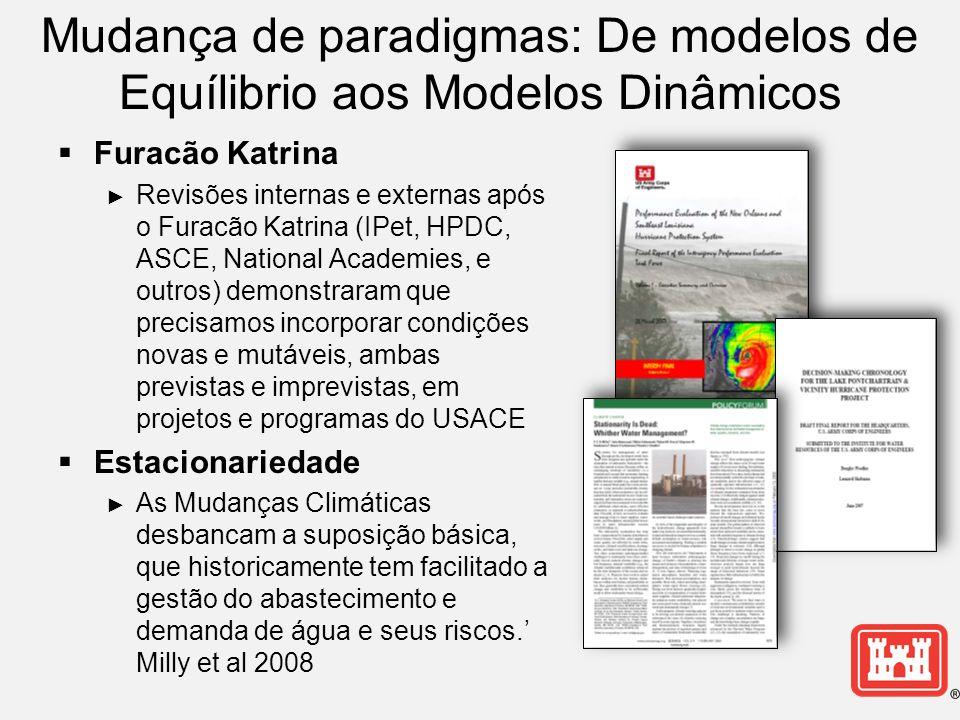 Mudança de paradigmas: De modelos de Equílibrio aos Modelos Dinâmicos Furacão Katrina Revisões internas e externas após o Furacão Katrina (IPet, HPDC,