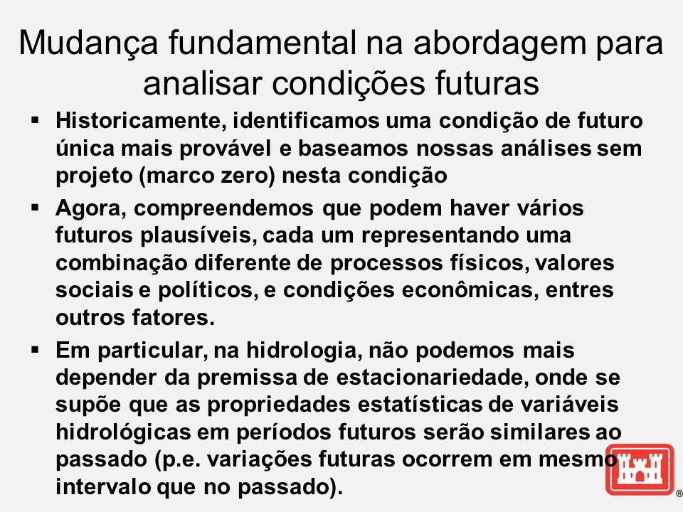 Mudança fundamental na abordagem para analisar condições futuras Historicamente, identificamos uma condição de futuro única mais provável e baseamos n