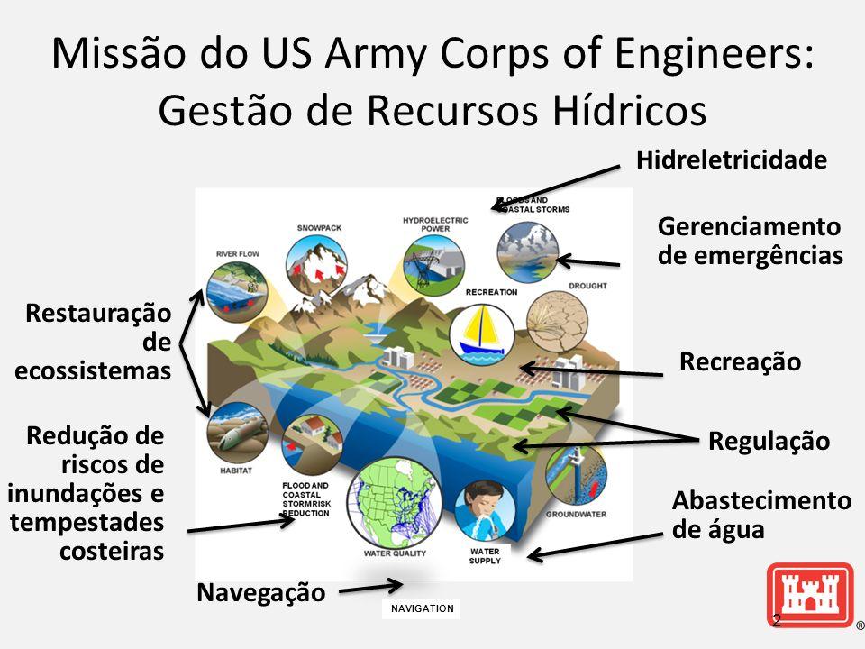 Missão do US Army Corps of Engineers: Gestão de Recursos Hídricos 2 NAVIGATION Navegação Redução de riscos de inundações e tempestades costeiras Restauração de ecossistemas Hidreletricidade Abastecimento de água Recreação Gerenciamento de emergências Regulação