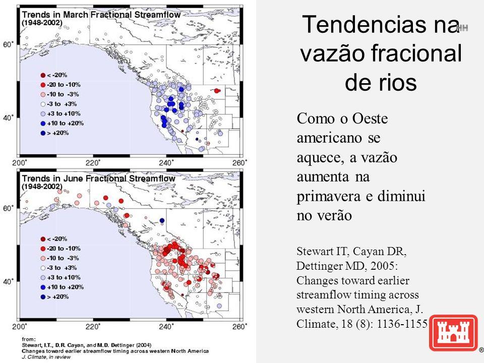 Como o Oeste americano se aquece, a vazão aumenta na primavera e diminui no verão Stewart IT, Cayan DR, Dettinger MD, 2005: Changes toward earlier streamflow timing across western North America, J.