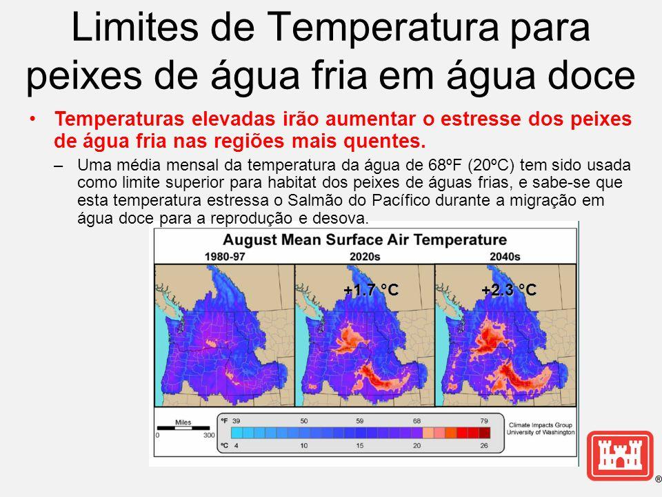 +1.7 °C +2.3 °C Temperaturas elevadas irão aumentar o estresse dos peixes de água fria nas regiões mais quentes.