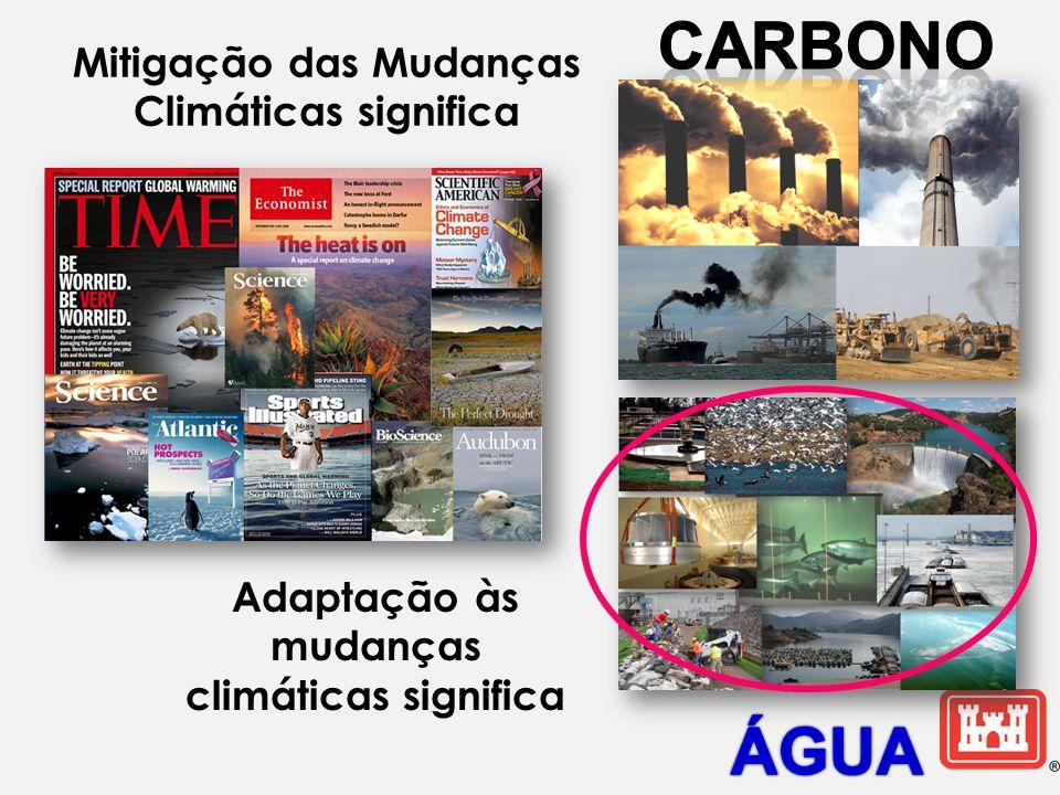 Mitigação das Mudanças Climáticas significa Adaptação às mudanças climáticas significa