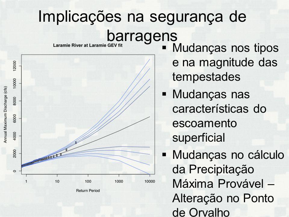 Implicações na segurança de barragens Mudanças nos tipos e na magnitude das tempestades Mudanças nas características do escoamento superficial Mudança