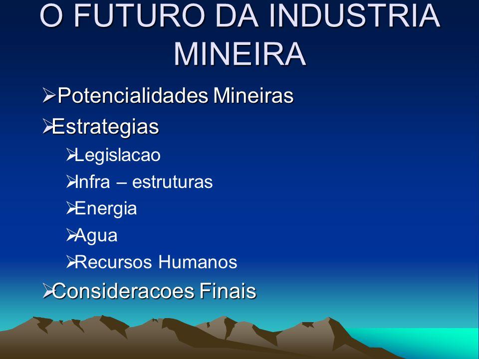 O FUTURO DA INDUSTRIA MINEIRA Potencialidades Mineiras Potencialidades Mineiras Estrategias Estrategias Legislacao Infra – estruturas Energia Agua Rec