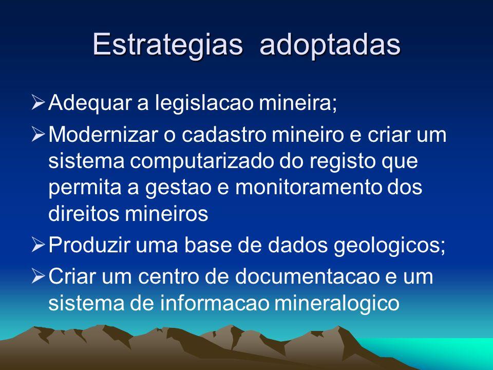 Estrategias adoptadas Adequar a legislacao mineira; Modernizar o cadastro mineiro e criar um sistema computarizado do registo que permita a gestao e m