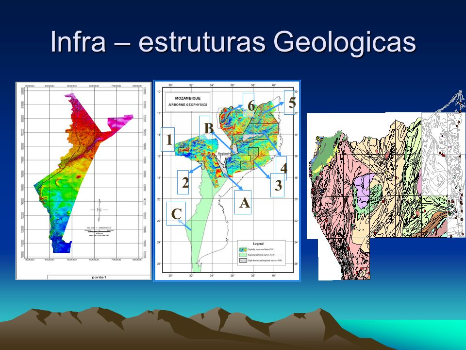 Infra – estruturas Geologicas 6 5 4 3 A C 2 1 B