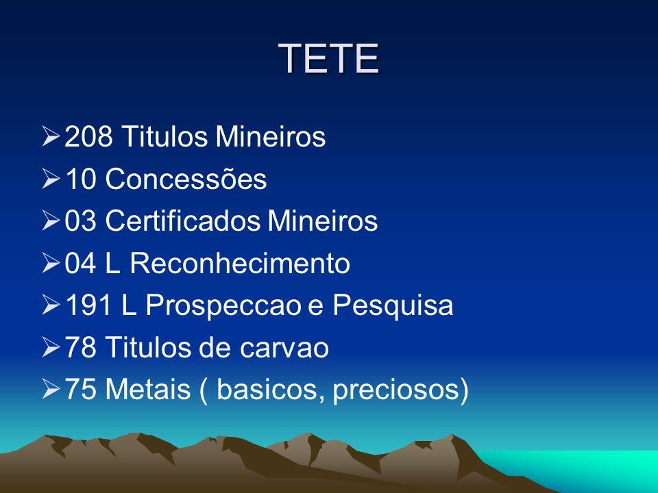 TETE 208 Titulos Mineiros 10 Concessões 03 Certificados Mineiros 04 L Reconhecimento 191 L Prospeccao e Pesquisa 78 Titulos de carvao 75 Metais ( basi