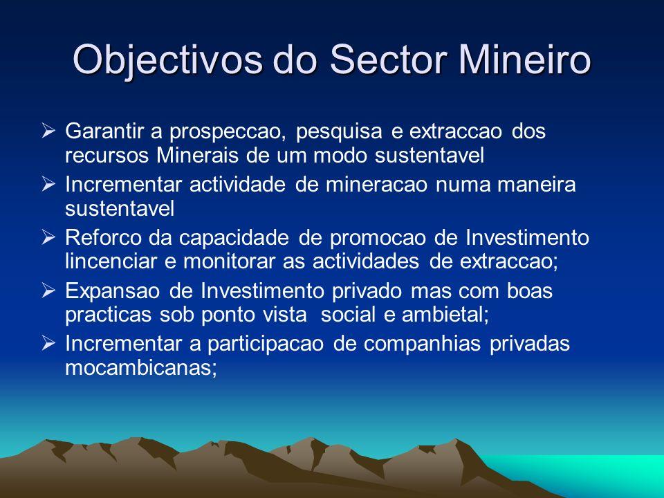 Objectivos do Sector Mineiro Garantir a prospeccao, pesquisa e extraccao dos recursos Minerais de um modo sustentavel Incrementar actividade de minera