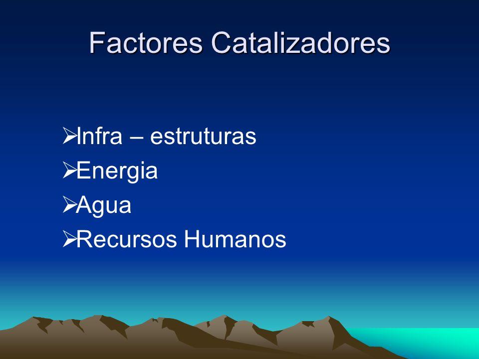 Factores Catalizadores Infra – estruturas Energia Agua Recursos Humanos