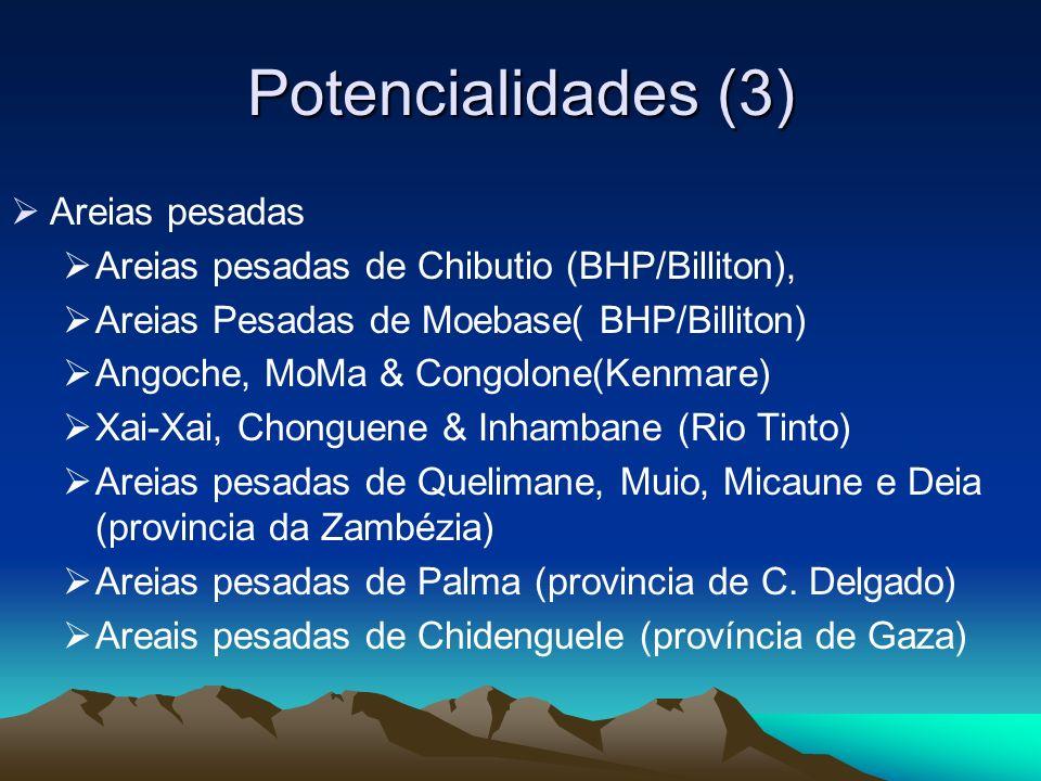Potencialidades (3) Areias pesadas Areias pesadas de Chibutio (BHP/Billiton), Areias Pesadas de Moebase( BHP/Billiton) Angoche, MoMa & Congolone(Kenma