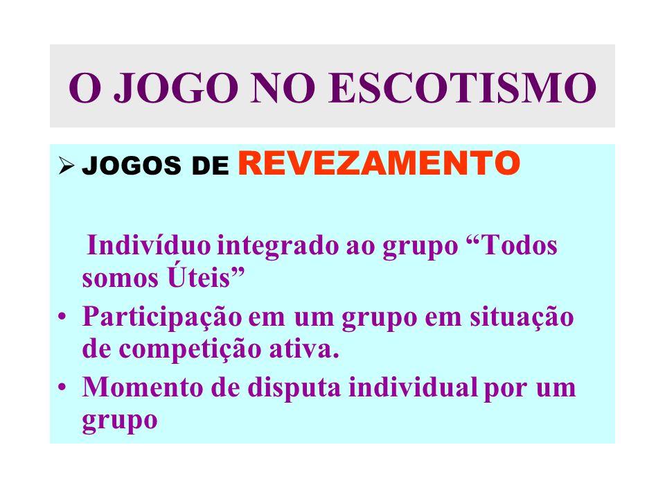 O JOGO NO ESCOTISMO JOGOS DE REVEZAMENTO Indivíduo integrado ao grupo Todos somos Úteis Participação em um grupo em situação de competição ativa.