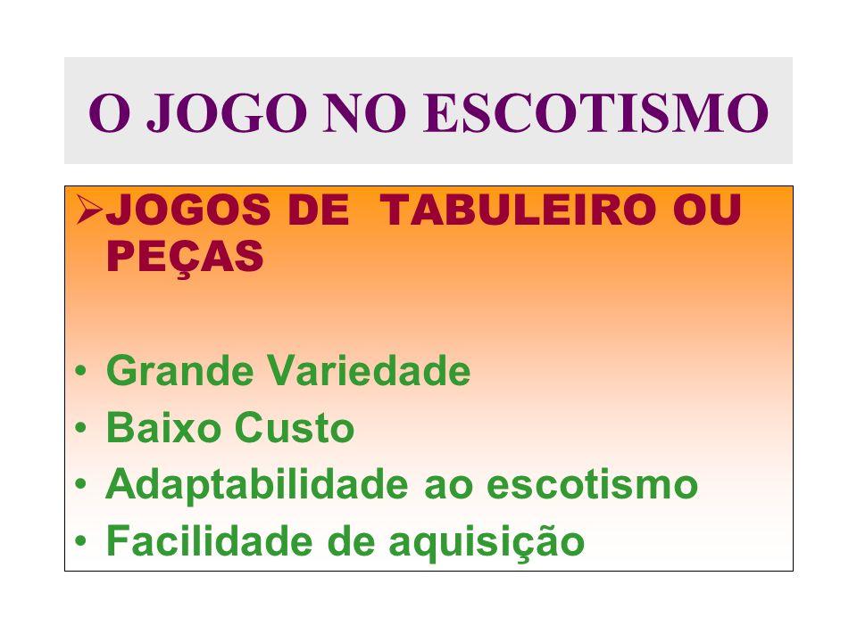 O JOGO NO ESCOTISMO JOGOS DE TABULEIRO OU PEÇAS Grande Variedade Baixo Custo Adaptabilidade ao escotismo Facilidade de aquisição