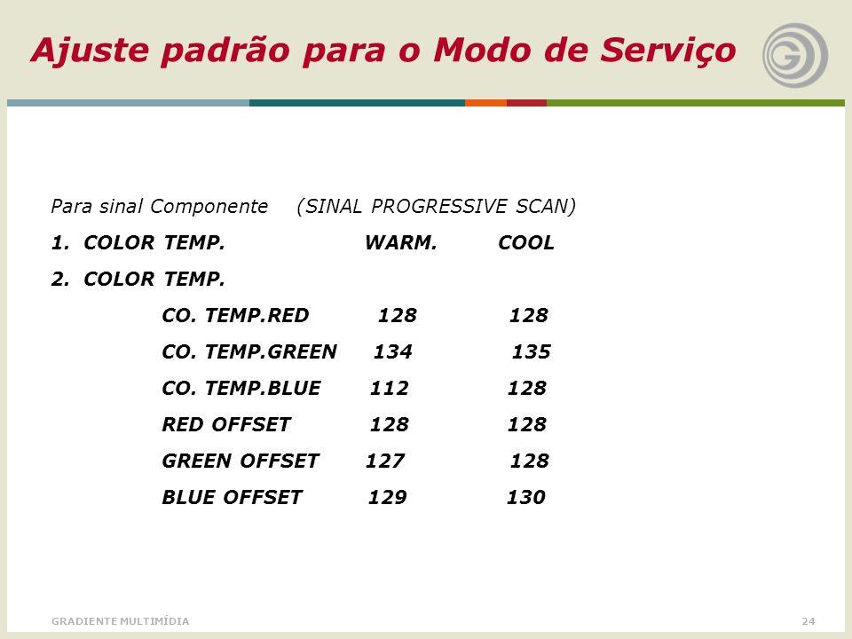 24GRADIENTE MULTIMÍDIA Ajuste padrão para o Modo de Serviço Para sinal Componente (SINAL PROGRESSIVE SCAN) 1. COLOR TEMP. WARM. COOL 2. COLOR TEMP. CO