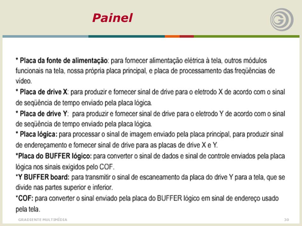 30GRADIENTE MULTIMÍDIA Painel