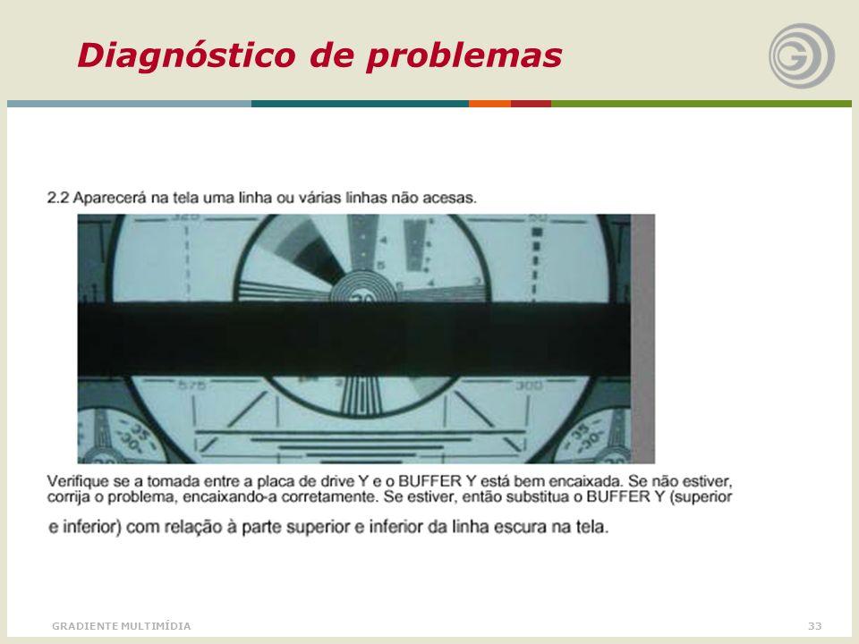 33GRADIENTE MULTIMÍDIA Diagnóstico de problemas