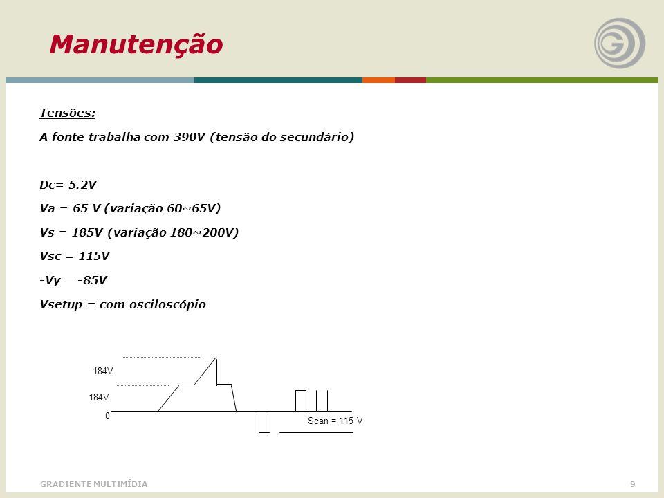 9GRADIENTE MULTIMÍDIA Manutenção Tensões: A fonte trabalha com 390V (tensão do secundário) Dc= 5.2V Va = 65 V (variação 60~65V) Vs = 185V (variação 18
