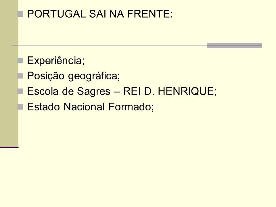 PORTUGAL SAI NA FRENTE: Experiência; Posição geográfica; Escola de Sagres – REI D. HENRIQUE; Estado Nacional Formado;