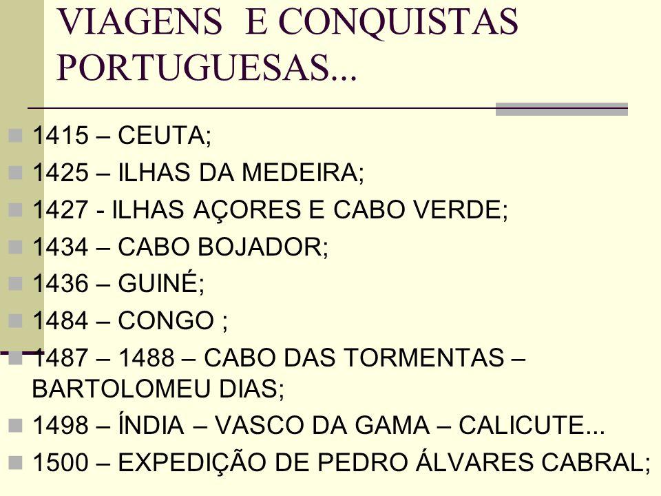 VIAGENS E CONQUISTAS PORTUGUESAS... 1415 – CEUTA; 1425 – ILHAS DA MEDEIRA; 1427 - ILHAS AÇORES E CABO VERDE; 1434 – CABO BOJADOR; 1436 – GUINÉ; 1484 –