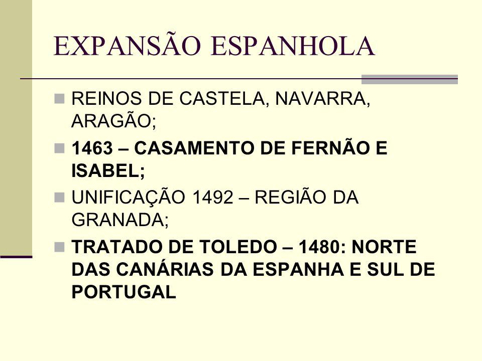 EXPANSÃO ESPANHOLA REINOS DE CASTELA, NAVARRA, ARAGÃO; 1463 – CASAMENTO DE FERNÃO E ISABEL; UNIFICAÇÃO 1492 – REGIÃO DA GRANADA; TRATADO DE TOLEDO – 1