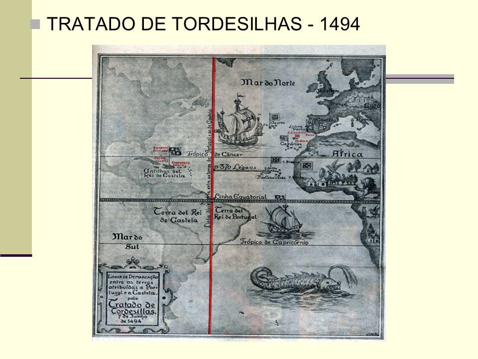 TRATADO DE TORDESILHAS - 1494