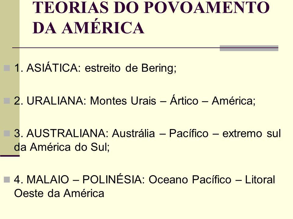TEORIAS DO POVOAMENTO DA AMÉRICA 1. ASIÁTICA: estreito de Bering; 2. URALIANA: Montes Urais – Ártico – América; 3. AUSTRALIANA: Austrália – Pacífico –
