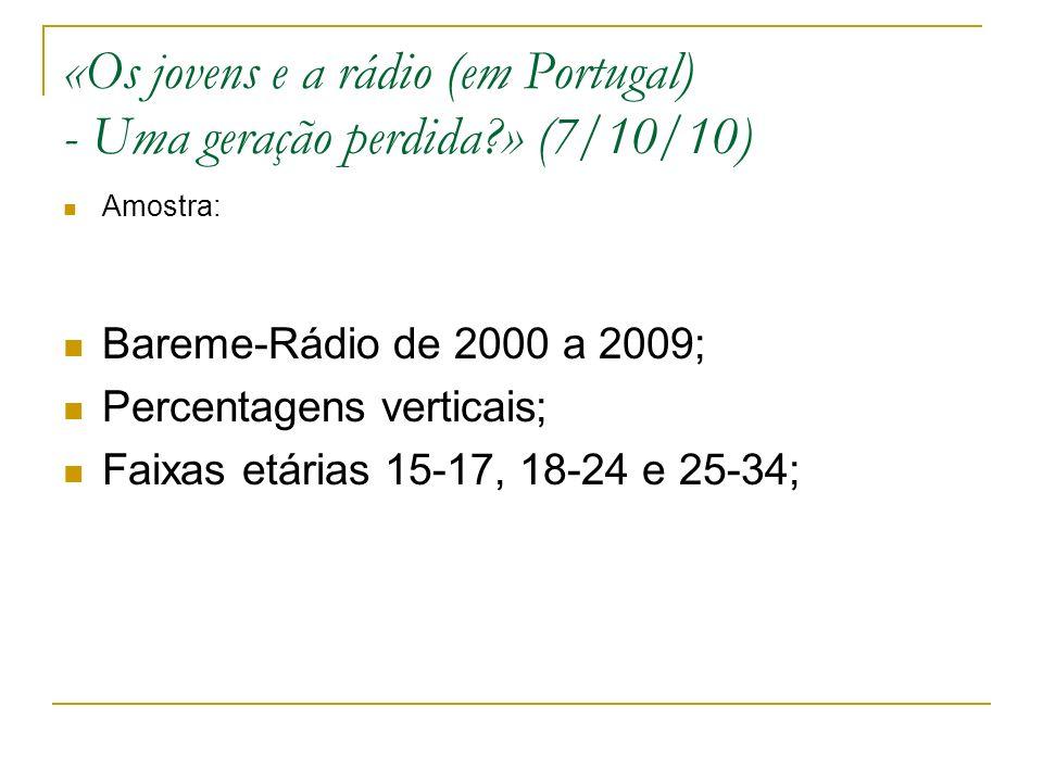 «Os jovens e a rádio (em Portugal) - Uma geração perdida » (7/10/10) Amostra: Bareme-Rádio de 2000 a 2009; Percentagens verticais; Faixas etárias 15-17, 18-24 e 25-34;