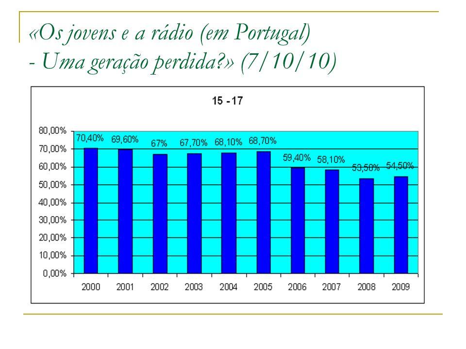 «Os jovens e a rádio (em Portugal) - Uma geração perdida » (7/10/10)